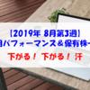 【株式】週間運用パフォーマンス&保有株一覧(2019.8.16時点) 下がる! 下がる! 汗