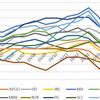 5月もリターン改善。APPL、HD、MKC、AVGOのリターンは個人では過去最高値。
