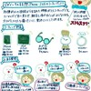 ガラスコーティング施工のご紹介♪iPhone修理スマートクールゆめタウン広島店(^O^)