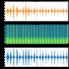 音声信号をスペクトログラム化してみる