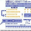 ◆競馬予想◆4/7(日) 特選穴馬&軸馬候補