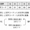 言語処理100本ノック【第1章 後編】