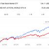 インデックス投資 全世界か米一択か