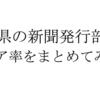 長野県の新聞発行部数とシェア率を市政別にまとめてみた。