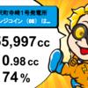 千葉県睦沢町寺崎1号発電所の12月度分のチェンジコインを分配しました