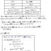 2階の非同次線形微分方程式の解法 ー未定係数法と定数変化法ー