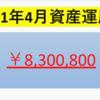 【2021年5月投資運用額】7か月ぶりにマイナス成長‼・・こういう時期もある(笑)