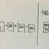 WebLogicとJBatchでバッチアプリケーション:ひとりハンズオン
