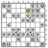 将棋ウォーズ7日目:大駒の捌き方を学ぶ