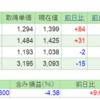 2018.8.17(金) 資産状況