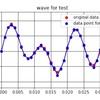 Python で曲線近似(フィッティング)テスト用データの作成