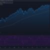 2021-8-24 週明け米国株の状況