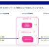 JAWS-UG CLI専門支部 CloudWatch Logs入門 オンライン参加
