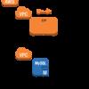 【AWS学習記】WordPress 環境構築⑥~Wordpressへの接続および投稿