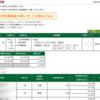本日の株式トレード報告R3,01,13