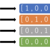 One-hotベクトルを整数値のベクトルにnumpyでデコードする