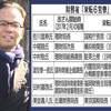 """""""森友事件""""このままでは終わらせない 17 ~福島伸享が爆弾証言~"""