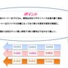 小倉記念2019コース解説とハンデのバイアスメールドグラースは有利!?