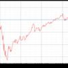 株価が好調な時の投資はどうしたらいいか?