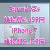 端末代込みでiPhone7を5,139円/月、XperiaXZsを4,659円/月で運用する方法!【Softbank】