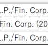 【債券投資】アイカーン・エンタープライズ