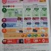 12/1に、TOKAI(3167)から株主優待が届きました