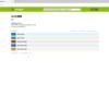 ASP.NET Core web API 2.0 で良さげな API 仕様書を Swagger 使って自動錬成する