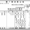 建設業・施工管理技士の人材サービスのC4株式会社第7期決算公告