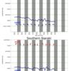関東エリアの5日間波予測07/21/2020, 09:31
