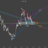 ドル・円相場。円高リスクにどう対応すべきか。