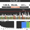 Zwift - ' Hironobu(Shamisen R)'s Meetup