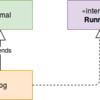 マルチスレッドプログラミング - Runnable interface の実装
