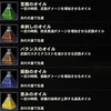 【コナンアウトキャスト】武器オイル・MODキットの入手場所と効果について