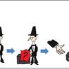 株式分割で非課税枠を有効活用、の巻