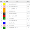 【期待の若駒】ダノンマジェステェ(2018/3/24中京芝2200m大寒桜賞)