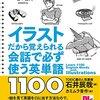 2/20 Kindle今日の日替りセール