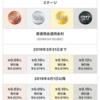 イオン銀行→マイナンバーカード