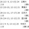 【ハンドボール】2018年秋期リーグ 10/6
