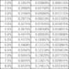 日本の投資信託市場の休業日と月利・週利