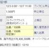 ソフトバンク株式(9434)ブックビルディング当選株数相違についてのお詫び・・・