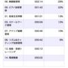 2020/05/21(木)