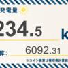 10/7〜10/13の総発電量は234.5kWh(目標比82.71%)でした!