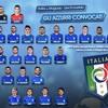 イタリア代表招集メンバー