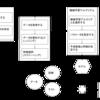 モデル作成までの典型的なプロセス [機械学習]