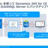 Dynamics 365 for Customer Engagement (Dynamics CRM) のデータを ローカルの SQL Server に1時間に1回バックアップする:CData Sync