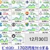仮想通貨の状況報告