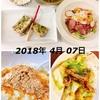 ダイエット 14日、15日目 火鍋がおいしすぎて食べ過ぎた