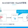 SQLServerからMarketoへの連携をノーコードで作成:ArcESB