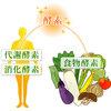 食物酵素(酵素サプリや酵素ドリンク)は効く?(その1:酵素の基礎知識)