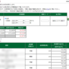 本日の株式トレード報告R2,06,24